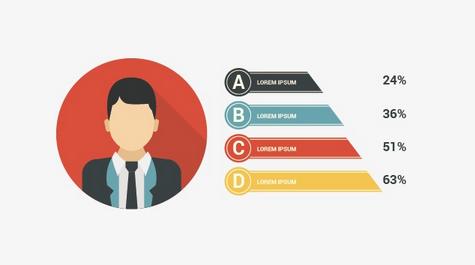 一份优质的简历应具备什么?