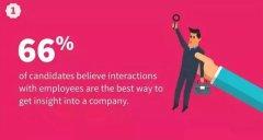 真相了!这才是HR应该认清的招聘现实!