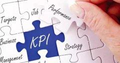 绩效管理体系设计及案例解析